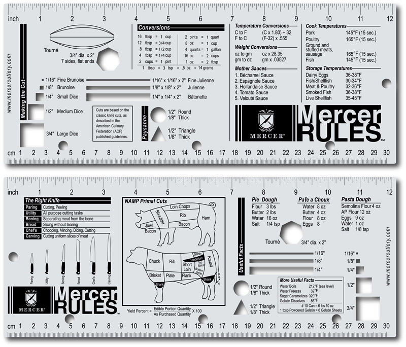 Mercer Rules Stainless Steel 15.5 Inch Ruler